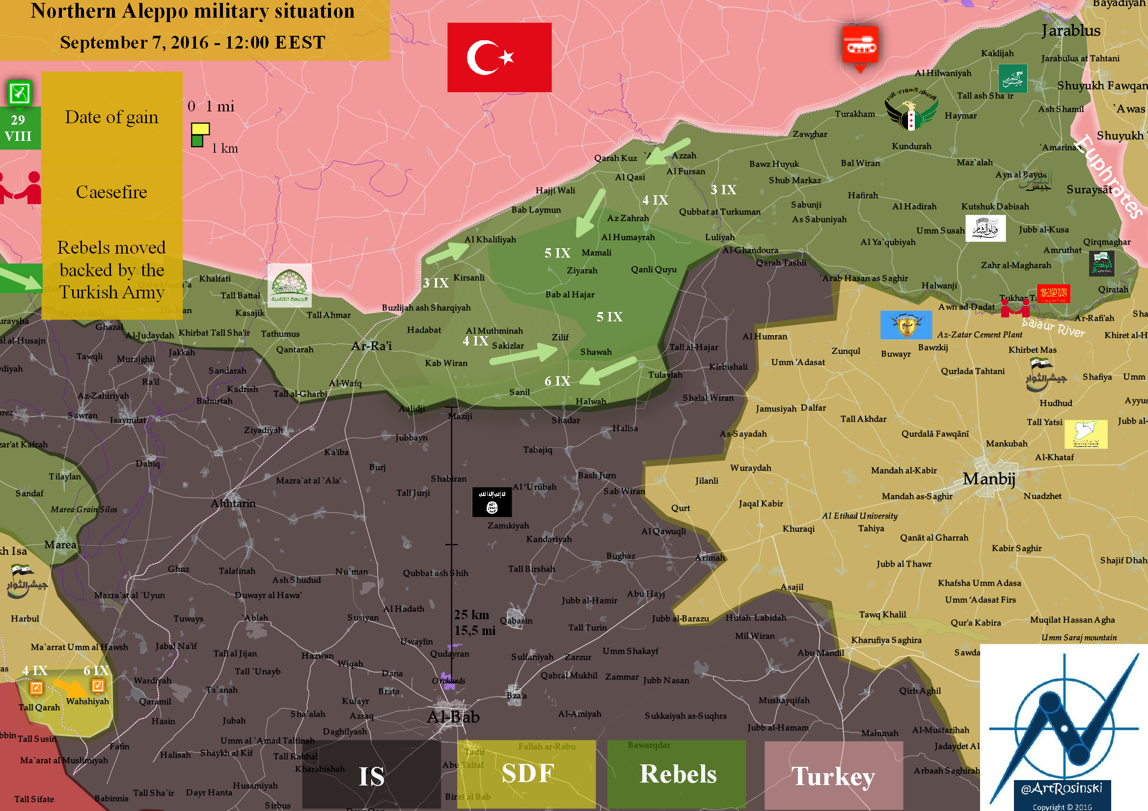 Northern Aleppo military situation (September 7, 2016)