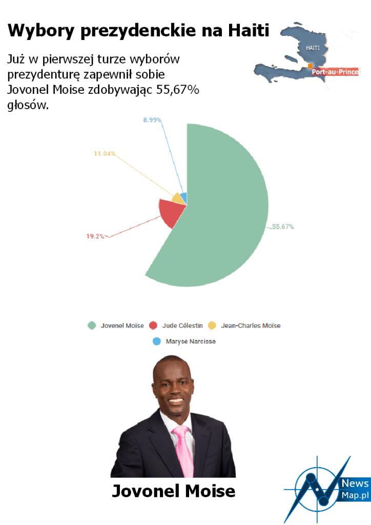 wybory-haiti2