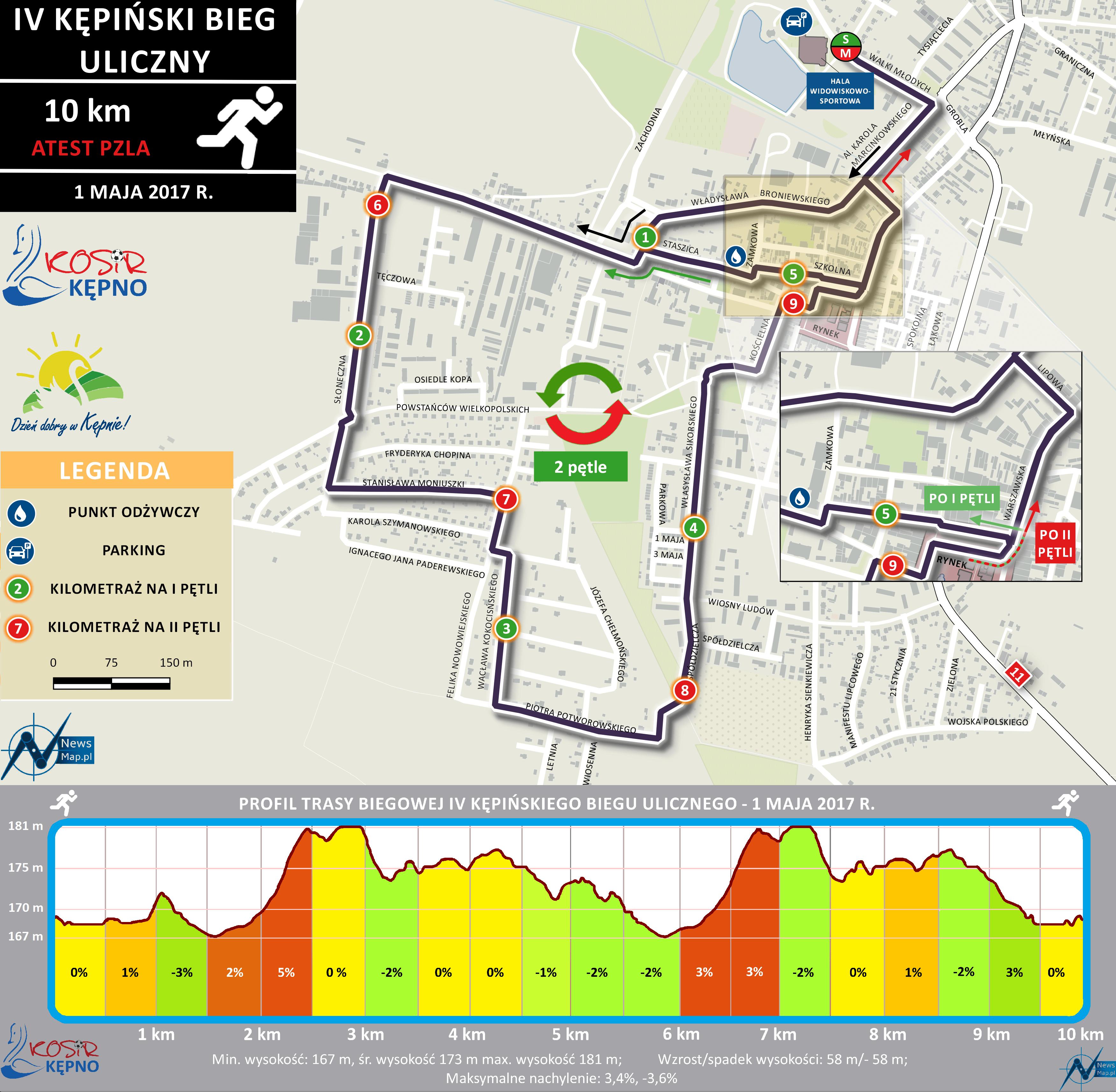 Mapa trasy + profil Kępno