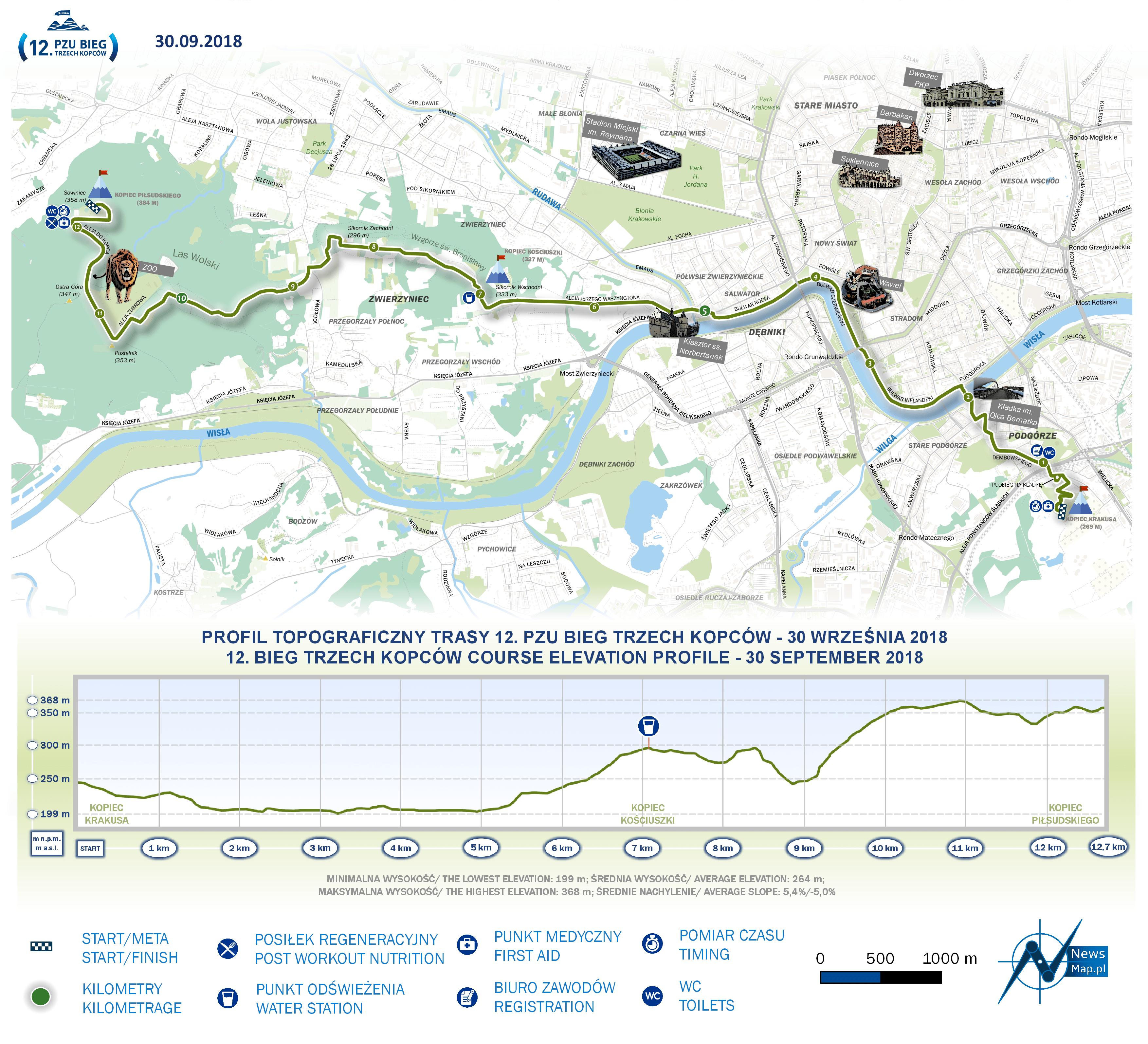 Mapa statyczna Bieg Trzech Kopców 2018 + profil (on-line)