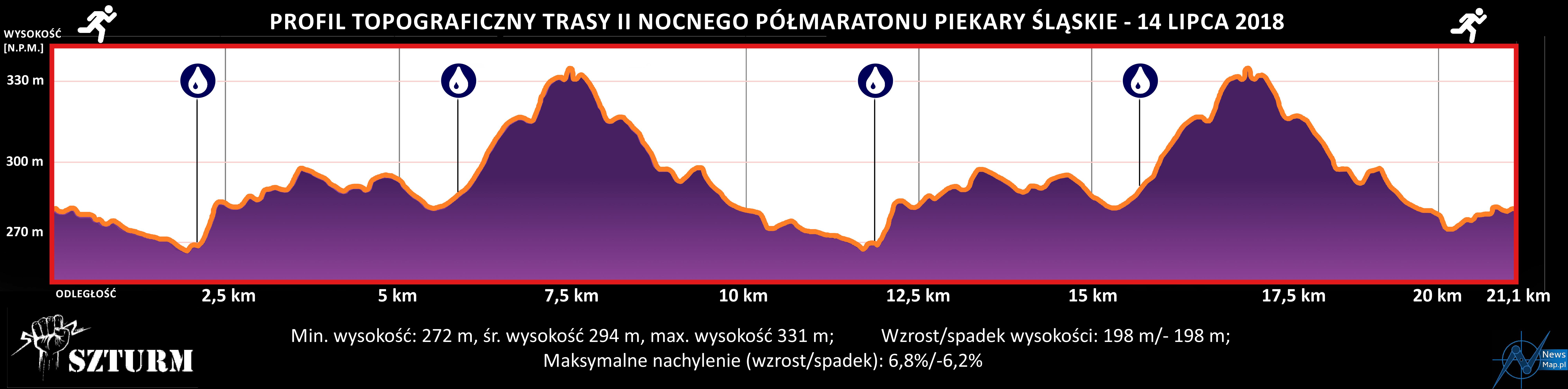 Profil Półmaraton Piekary Śląskie 2018