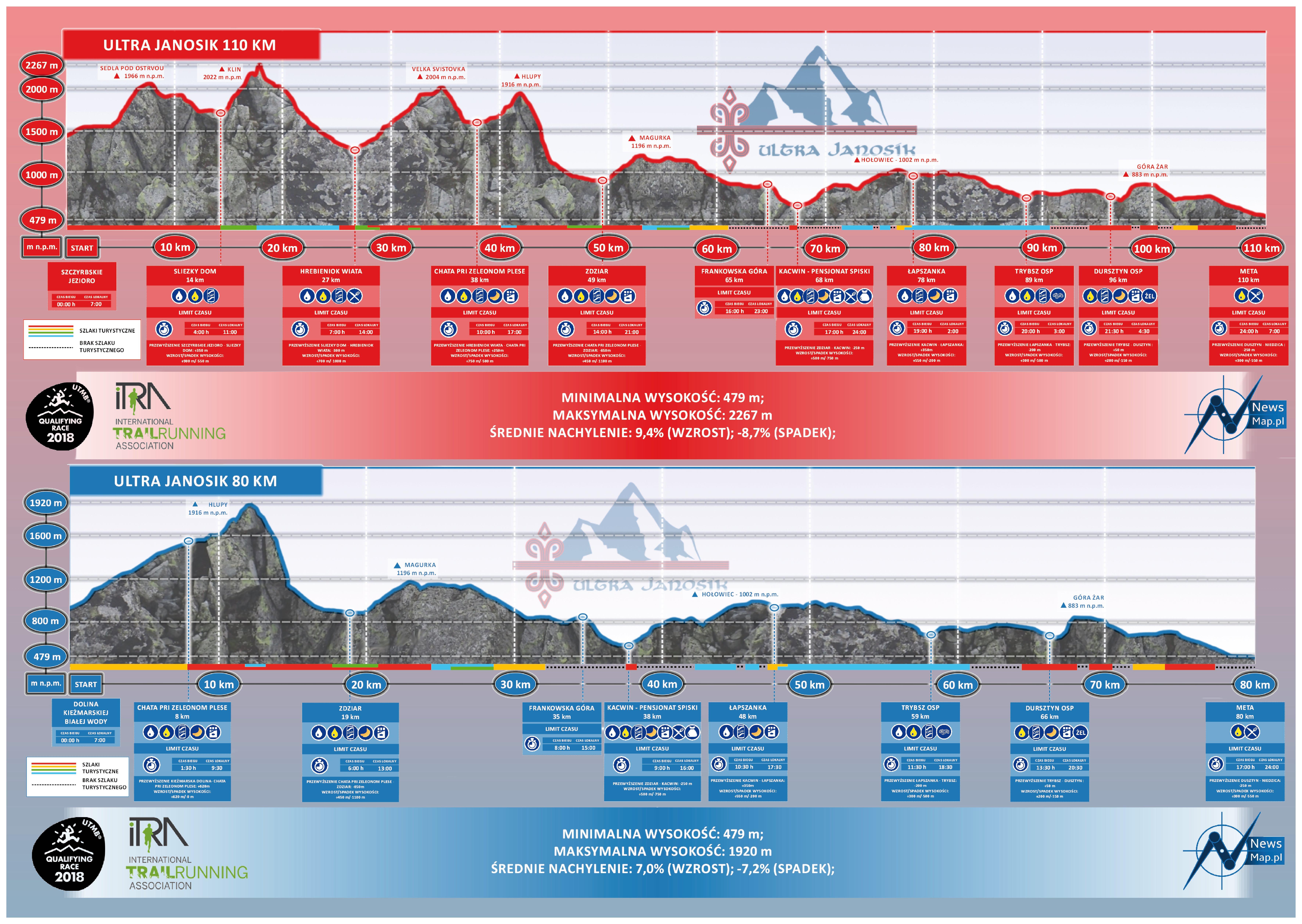 Ultra Janosik 110 i 80 km (mapa statyczna on-line odwrót profile)-CMYK