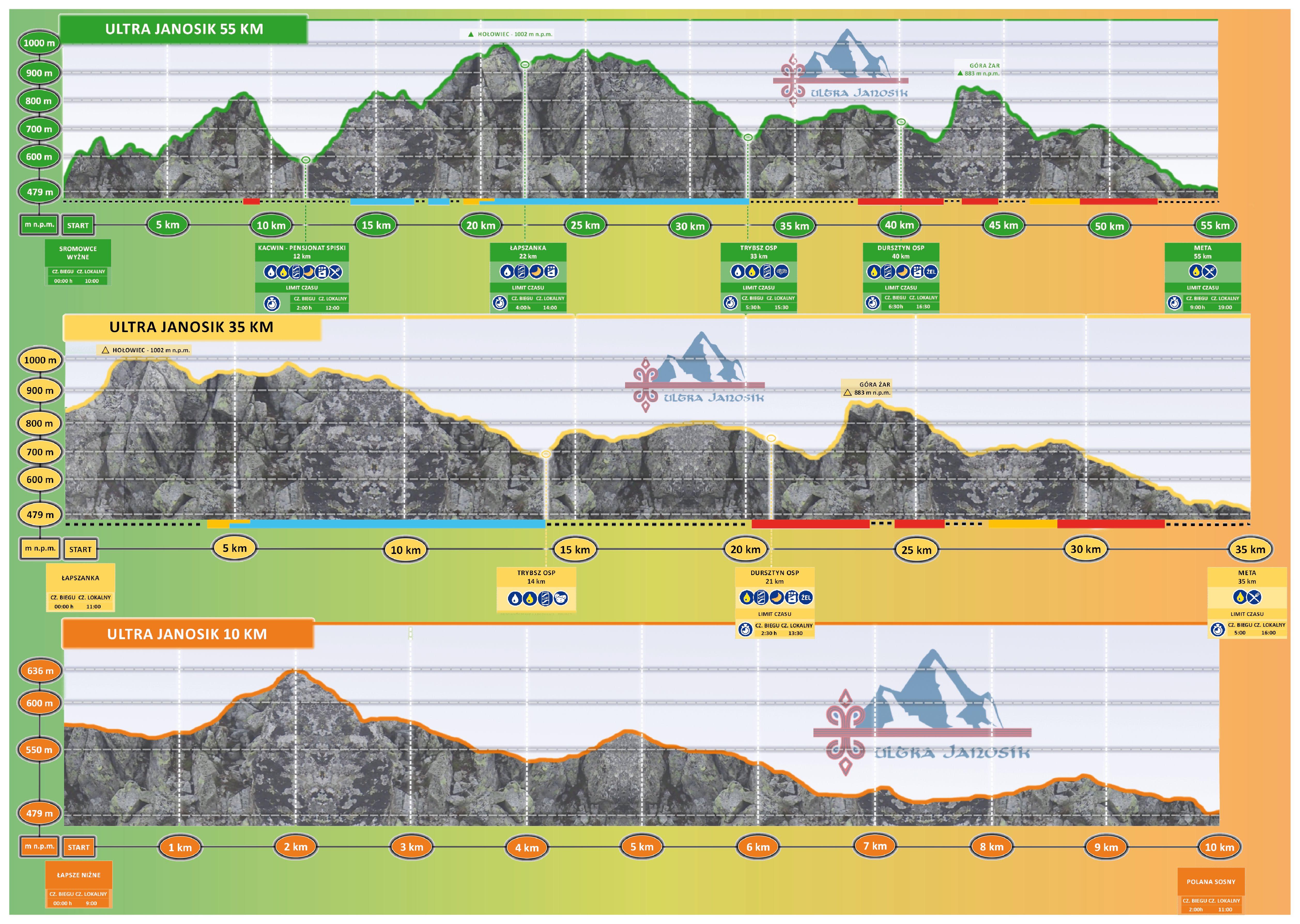 Ultra Janosik 55, 35 i Ledwo Dycha km (mapa statyczna on-line odwrót profile)-CMYK