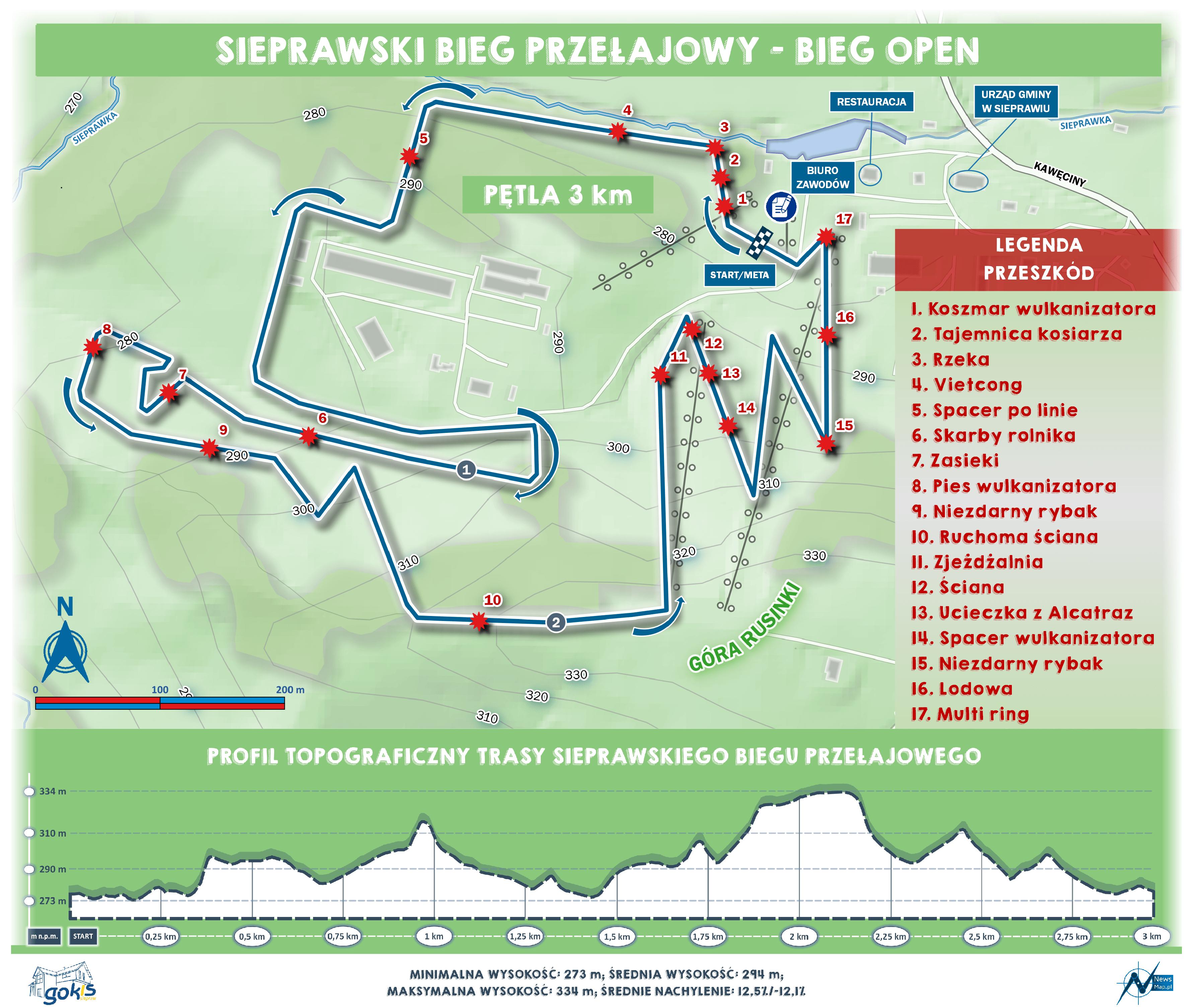 Sierpawski Bieg Przejałowy 2019 - mapa statyczna on-line v2