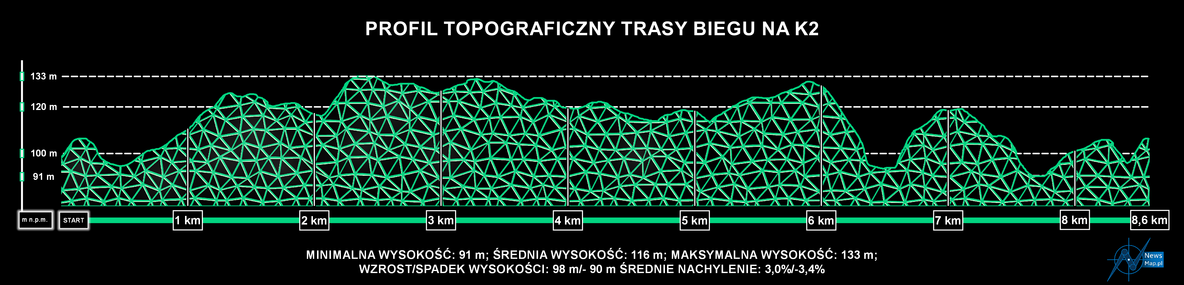 K2 Standard - profil topograficzny